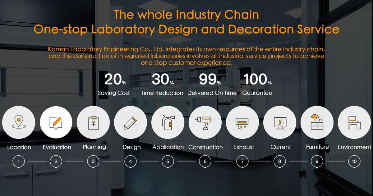 KOMAN-Laboratory Design and Construction Expert